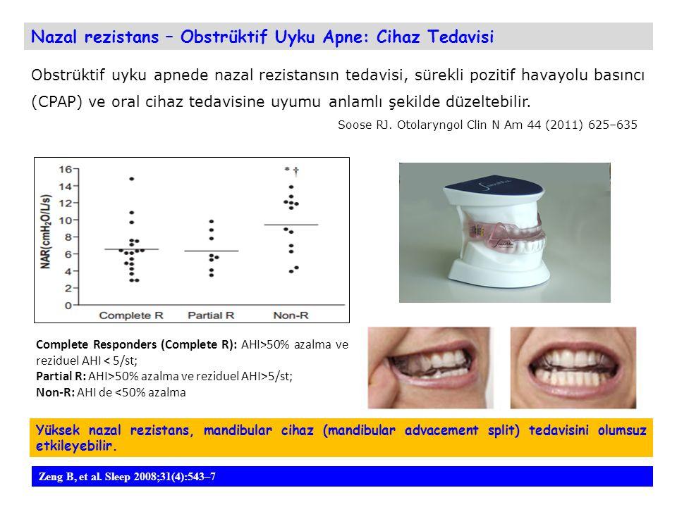 Nazal rezistans – Obstrüktif Uyku Apne: Cihaz Tedavisi Zeng B, et al.