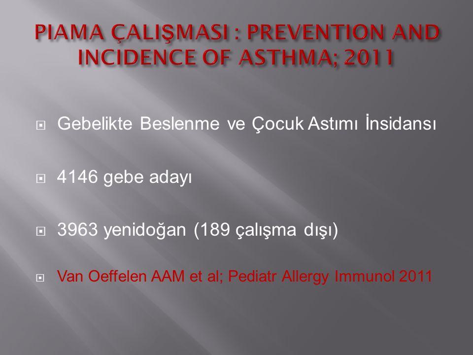  Gebelikte Beslenme ve Çocuk Astımı İnsidansı  4146 gebe adayı  3963 yenidoğan (189 çalışma dışı)  Van Oeffelen AAM et al; Pediatr Allergy Immunol 2011
