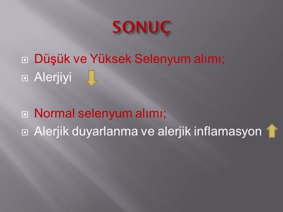  Düşük ve Yüksek Selenyum alımı;  Alerjiyi  Normal selenyum alımı;  Alerjik duyarlanma ve alerjik inflamasyon