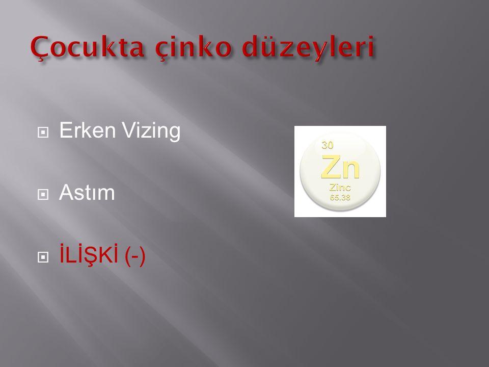  Erken Vizing  Astım  İLİŞKİ (-)