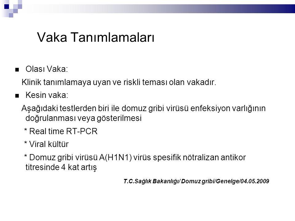Vaka Tanımlamaları Olası Vaka: Klinik tanımlamaya uyan ve riskli teması olan vakadır.
