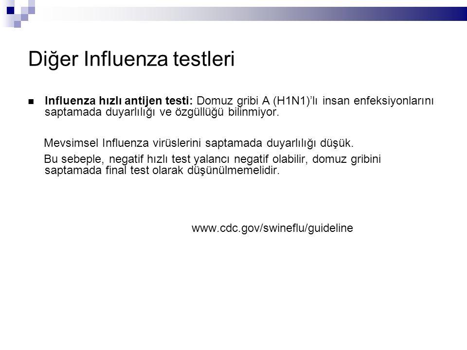 Diğer Influenza testleri Influenza hızlı antijen testi: Domuz gribi A (H1N1)'lı insan enfeksiyonlarını saptamada duyarlılığı ve özgüllüğü bilinmiyor.