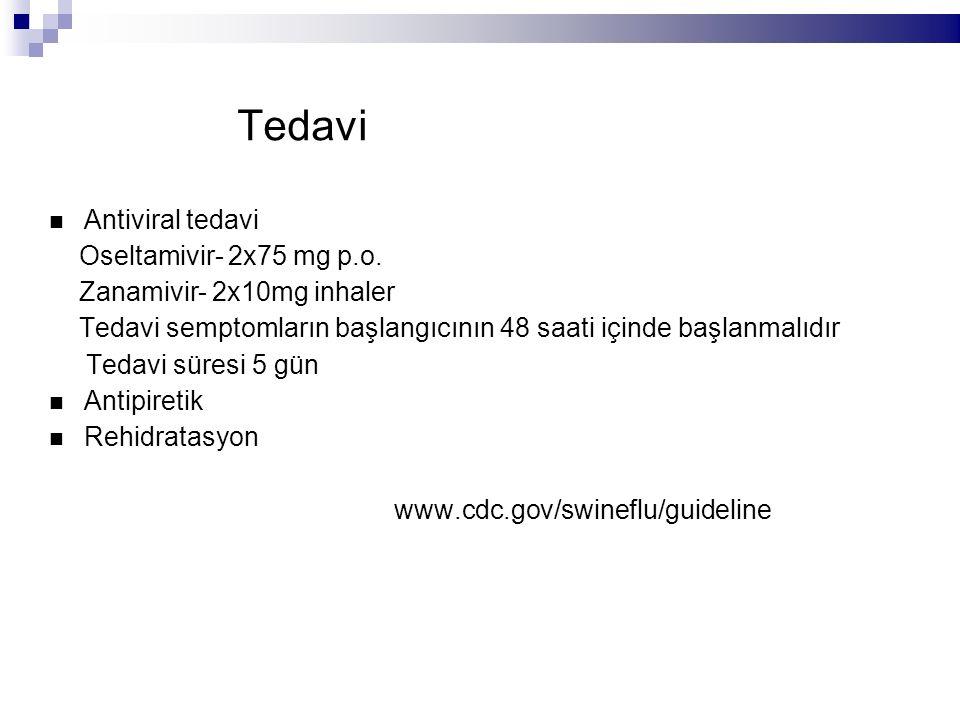 Tedavi Antiviral tedavi Oseltamivir- 2x75 mg p.o.