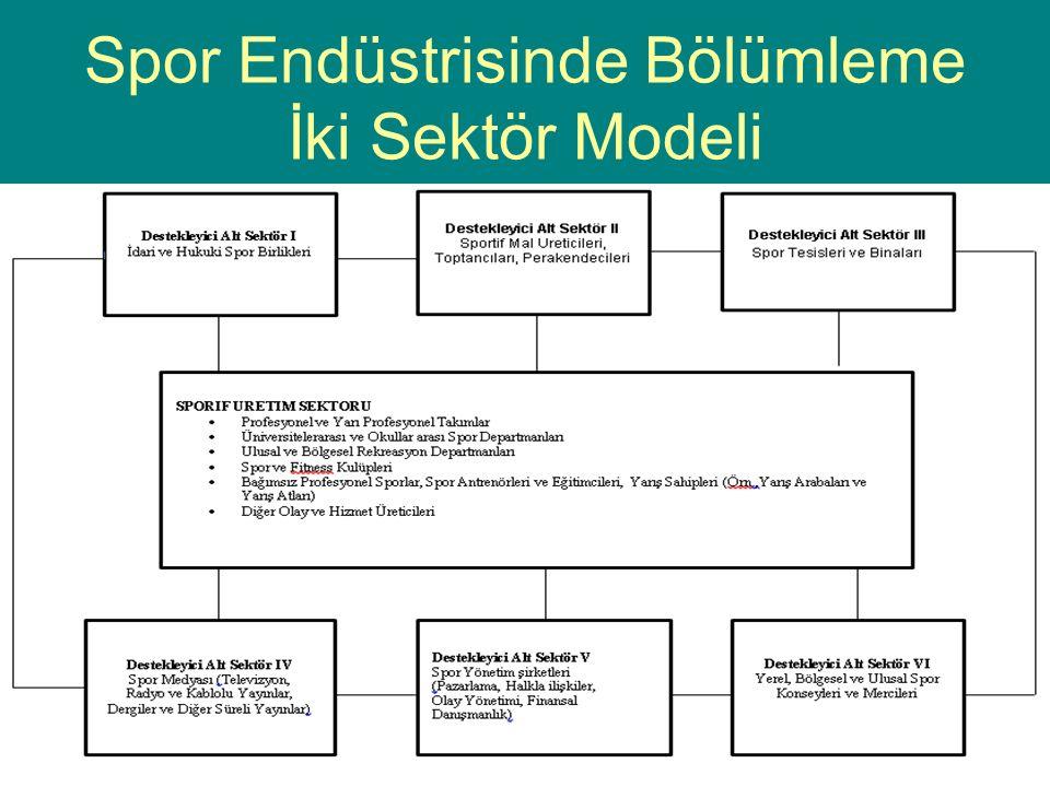 Spor Endüstrisinde Bölümleme İki Sektör Modeli