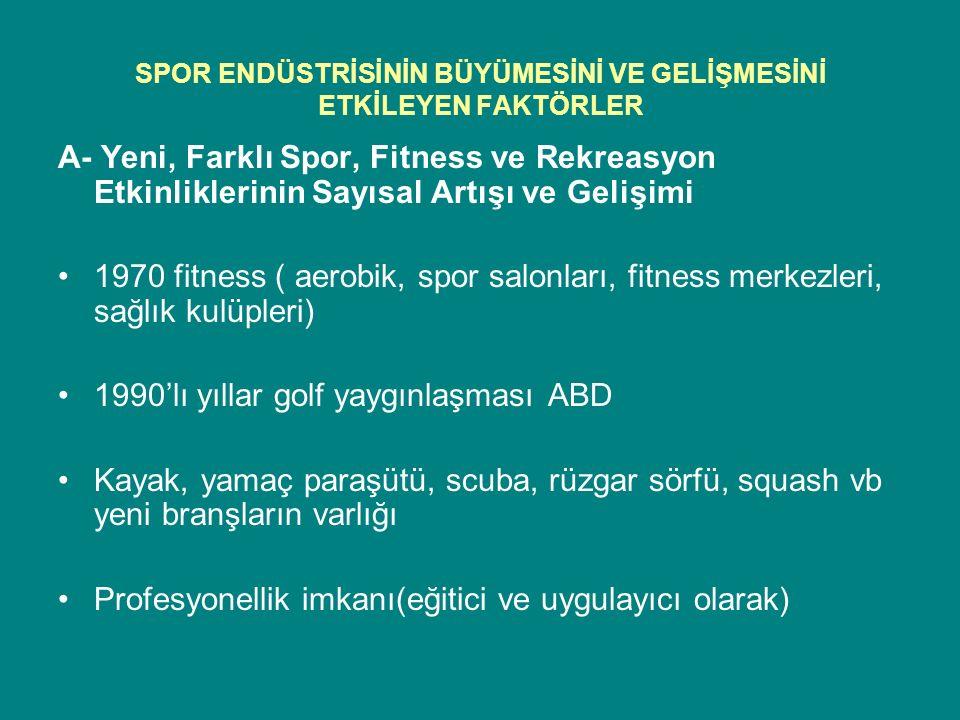 SPOR ENDÜSTRİSİNİN BÜYÜMESİNİ VE GELİŞMESİNİ ETKİLEYEN FAKTÖRLER A- Yeni, Farklı Spor, Fitness ve Rekreasyon Etkinliklerinin Sayısal Artışı ve Gelişim