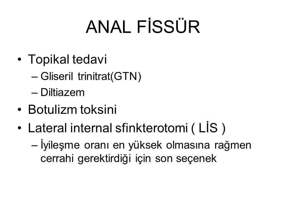 ANAL FİSSÜR Topikal tedavi –Gliseril trinitrat(GTN) –Diltiazem Botulizm toksini Lateral internal sfinkterotomi ( LİS ) –İyileşme oranı en yüksek olmas
