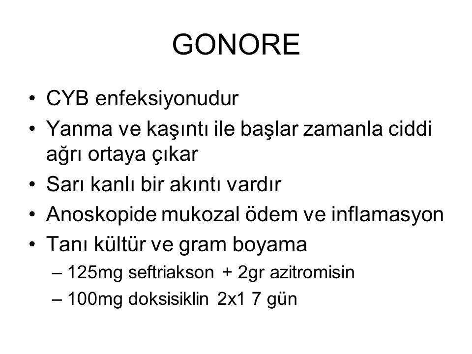GONORE CYB enfeksiyonudur Yanma ve kaşıntı ile başlar zamanla ciddi ağrı ortaya çıkar Sarı kanlı bir akıntı vardır Anoskopide mukozal ödem ve inflamas
