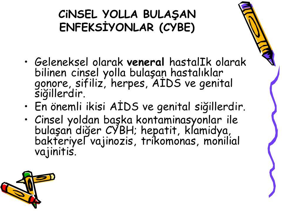 CiNSEL YOLLA BULAŞAN ENFEKSİYONLAR (CYBE) Geleneksel olarak veneral hastalIk olarak bilinen cinsel yolla bulaşan hastalıklar gonore, sifiliz, herpes,
