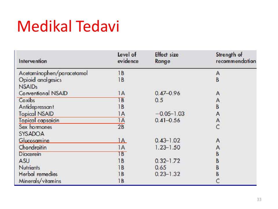 Medikal Tedavi 33