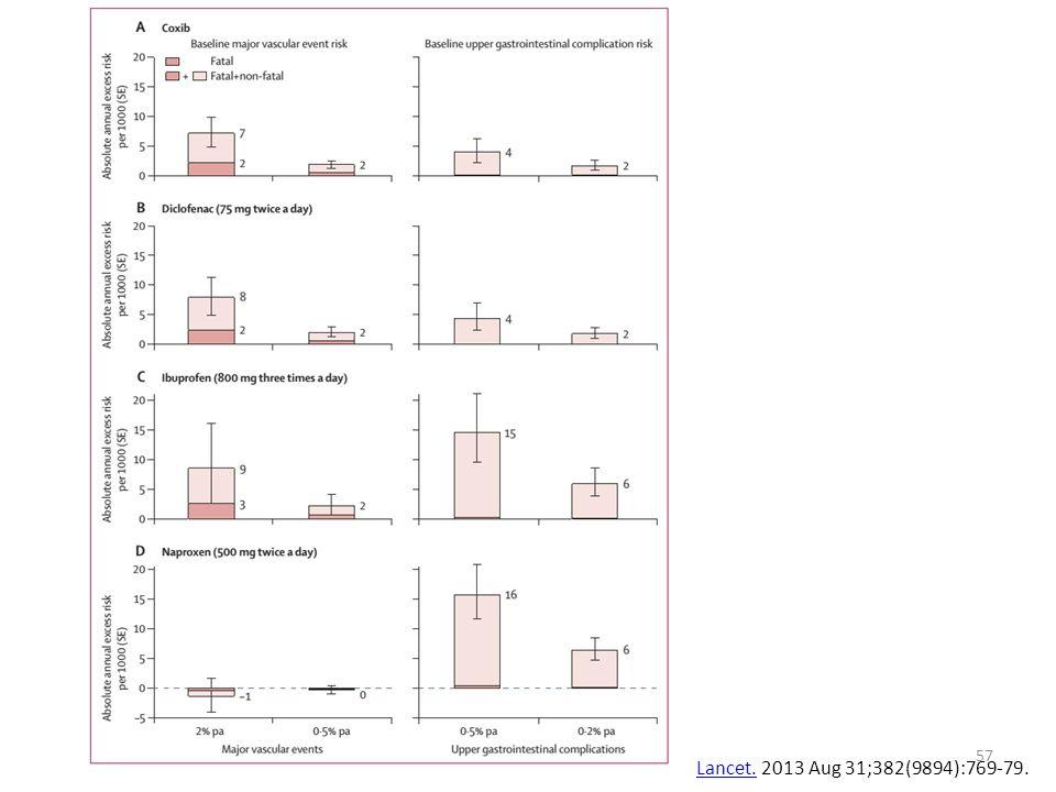 Lancet.Lancet. 2013 Aug 31;382(9894):769-79. 57