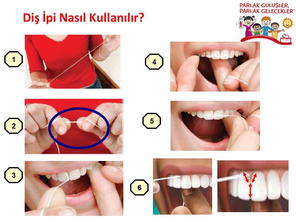 Parlak Gülüşler Parlak Gelecekeler 1 2 3 5 4 Diş İpi Nasıl Kullanılır? 6