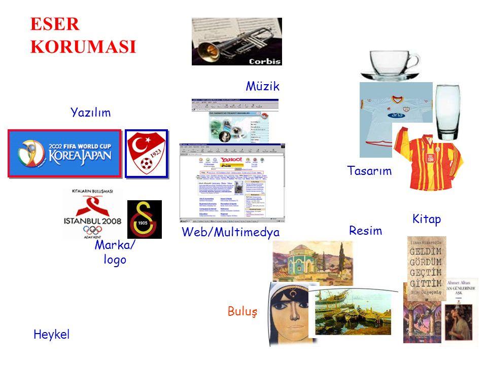 Kitap Müzik Resim Heykel Tasarım Marka/ logo Web/Multimedya Buluş Yazılım ESER KORUMASI