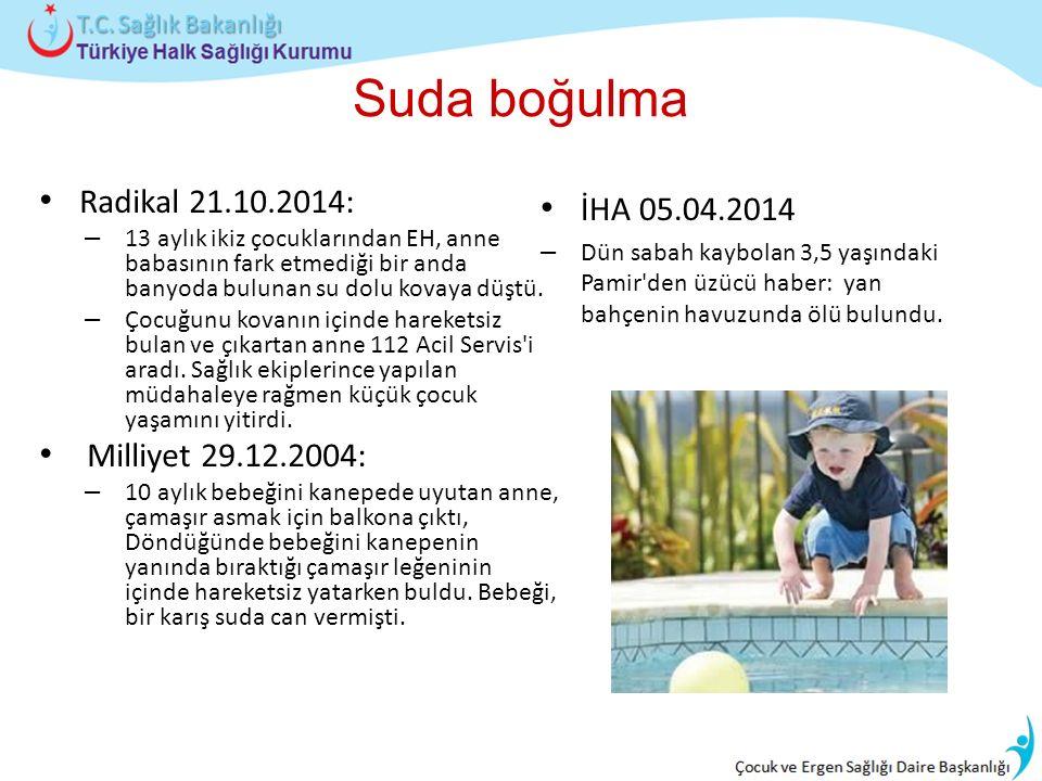 Suda boğulma Radikal 21.10.2014: – 13 aylık ikiz çocuklarından EH, anne babasının fark etmediği bir anda banyoda bulunan su dolu kovaya düştü.