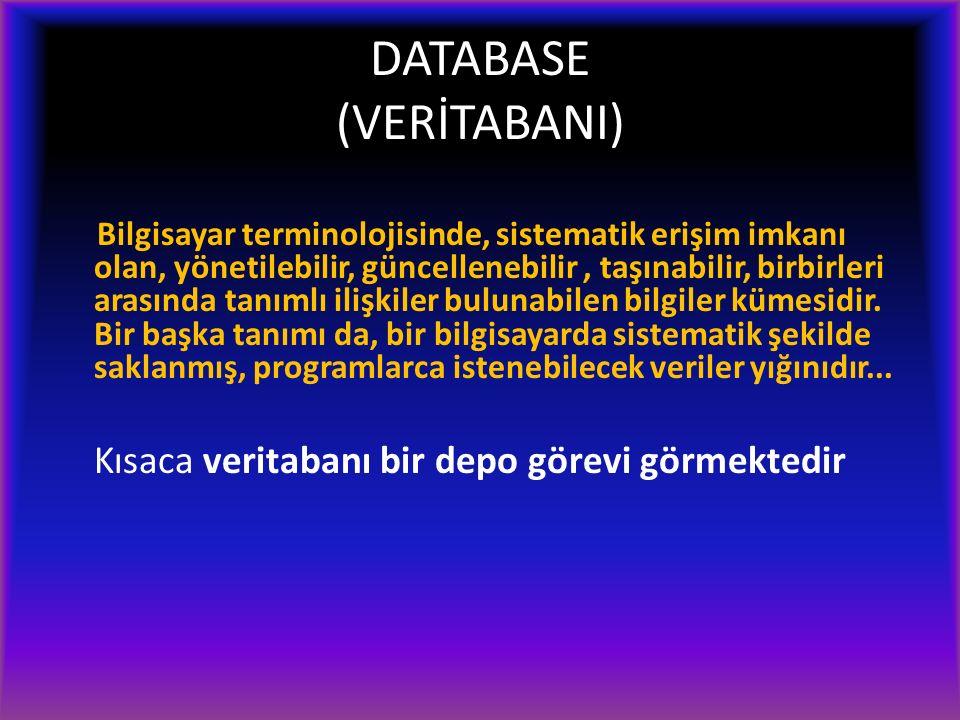 DATABASE (VERİTABANI) Bilgisayar terminolojisinde, sistematik erişim imkanı olan, yönetilebilir, güncellenebilir, taşınabilir, birbirleri arasında tanımlı ilişkiler bulunabilen bilgiler kümesidir.