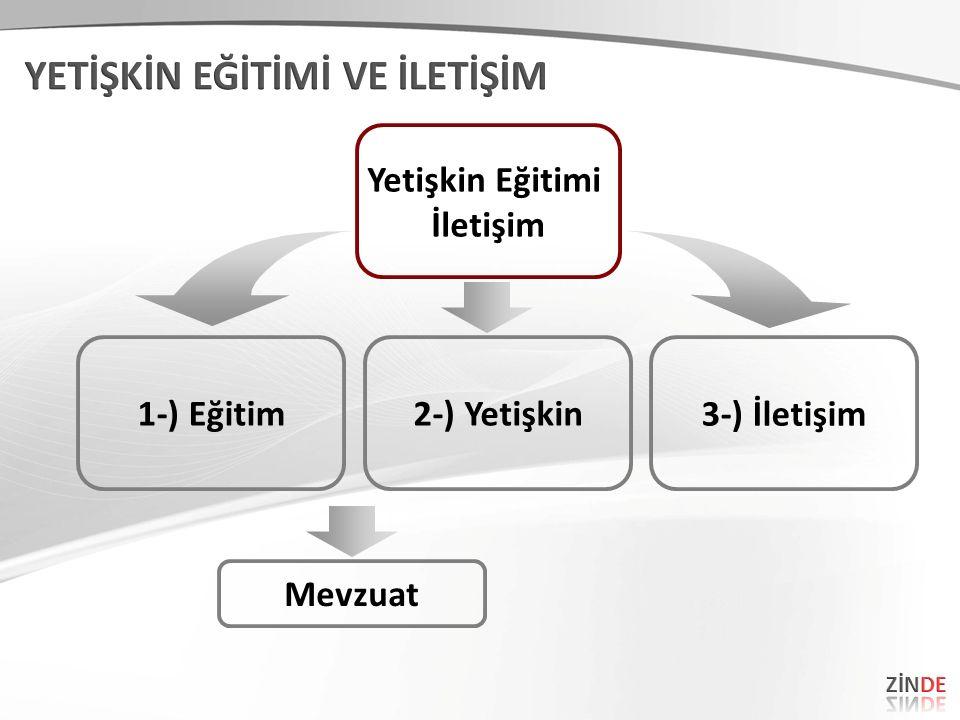 Yetişkin Eğitimi İletişim 1-) Eğitim2-) Yetişkin3-) İletişim Mevzuat