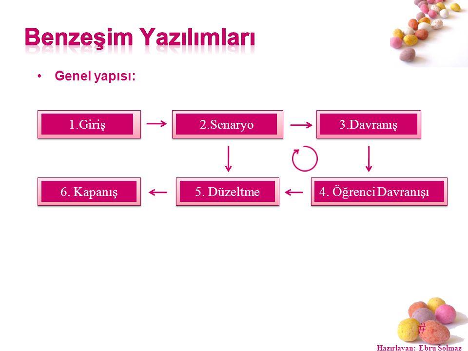 # Genel yapısı: Hazırlayan: Ebru Solmaz 1.Giriş2.Senaryo4. Öğrenci Davranışı6. Kapanış5. Düzeltme3.Davranış
