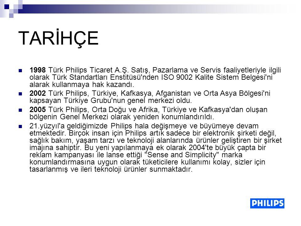 TARİHÇE 1998 Türk Philips Ticaret A.Ş.
