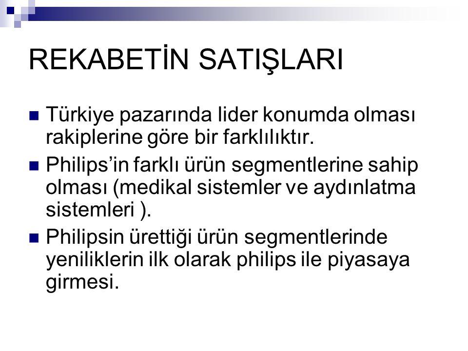 REKABETİN SATIŞLARI Türkiye pazarında lider konumda olması rakiplerine göre bir farklılıktır. Philips'in farklı ürün segmentlerine sahip olması (medik