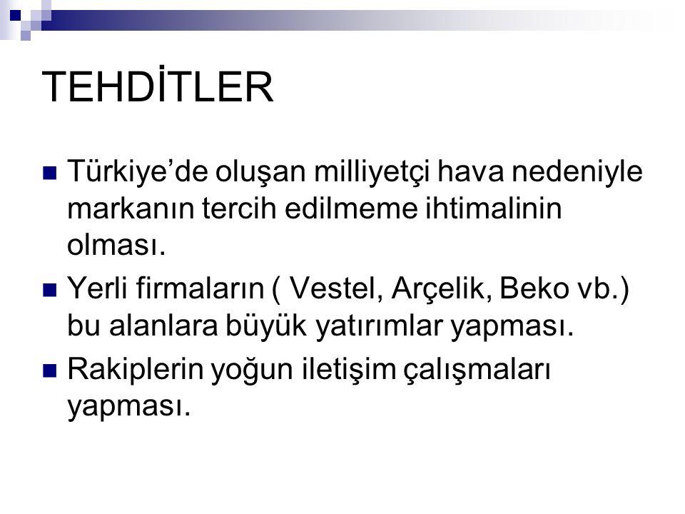 TEHDİTLER Türkiye'de oluşan milliyetçi hava nedeniyle markanın tercih edilmeme ihtimalinin olması. Yerli firmaların ( Vestel, Arçelik, Beko vb.) bu al
