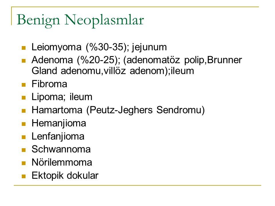 Benign Neoplasmlar Leiomyoma (%30-35); jejunum Adenoma (%20-25); (adenomatöz polip,Brunner Gland adenomu,villöz adenom);ileum Fibroma Lipoma; ileum Ha