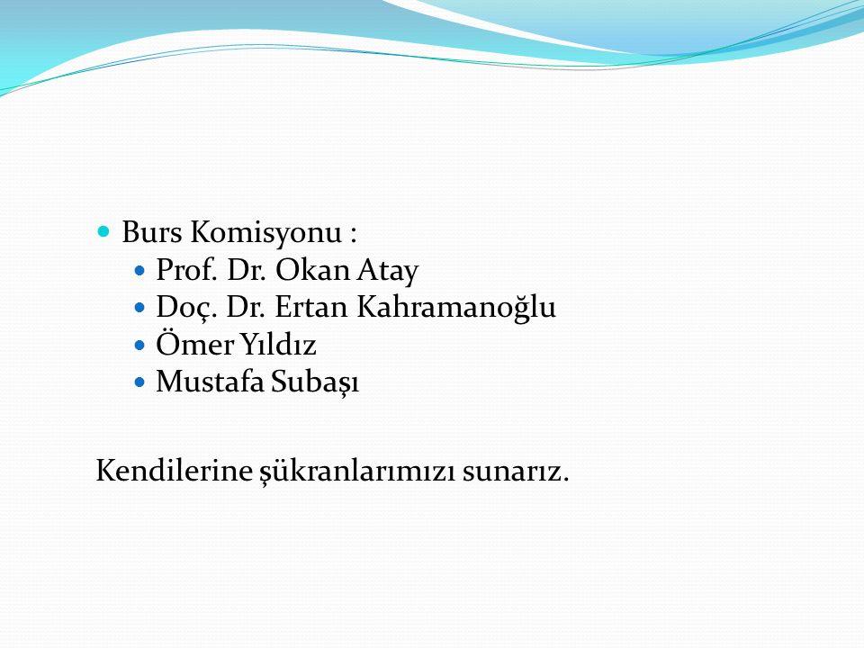 Burs Komisyonu : Prof. Dr. Okan Atay Doç. Dr.