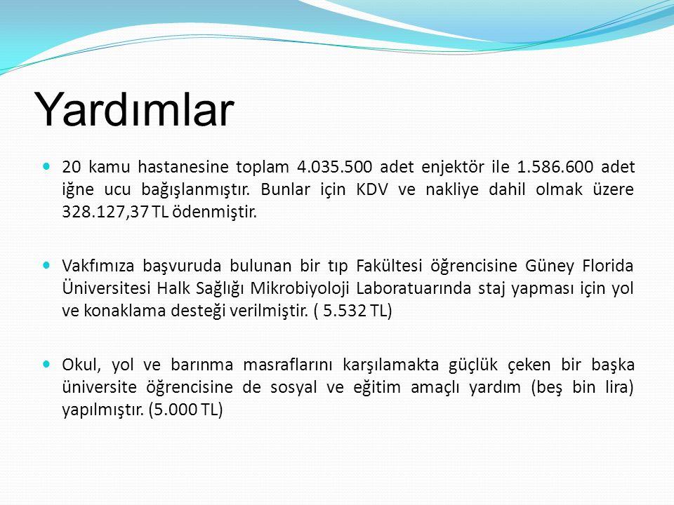 Yardımlar 20 kamu hastanesine toplam 4.035.500 adet enjektör ile 1.586.600 adet iğne ucu bağışlanmıştır.