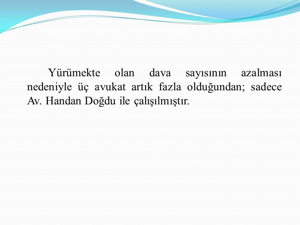 Yalnızca, Salihli Şubesi'nin açık olduğu dönemden kalan 2.143 TL borcu ile İzmir Şubesi'nin belge düzenine uymaması nedeniyle 608 TL'nin tahsil edilmesi istemiştir; bu istekler yerine getirilmiştir.