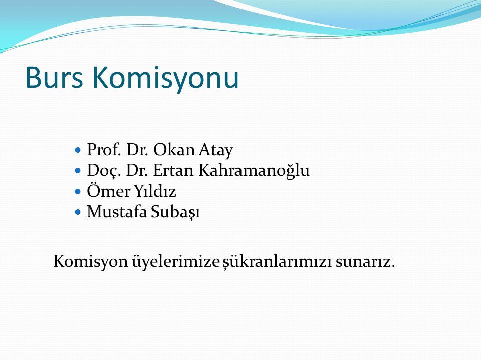Burs Komisyonu Prof. Dr. Okan Atay Doç. Dr.
