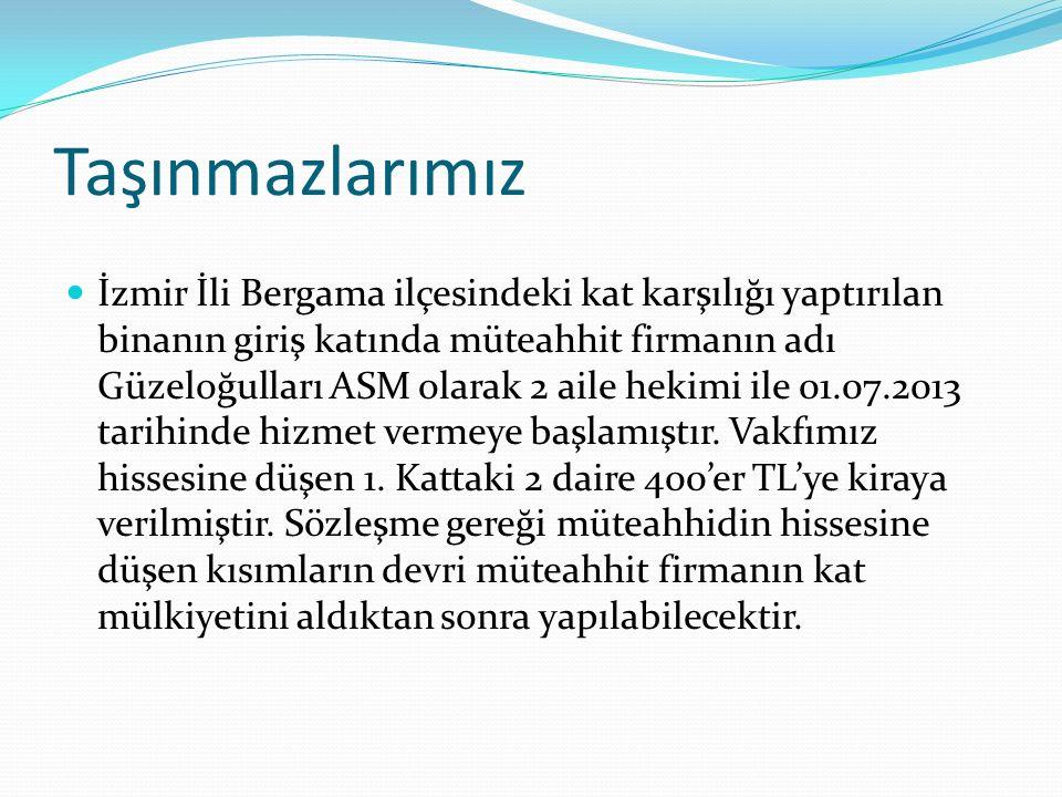 Taşınmazlarımız İzmir İli Bergama ilçesindeki kat karşılığı yaptırılan binanın giriş katında müteahhit firmanın adı Güzeloğulları ASM olarak 2 aile hekimi ile 01.07.2013 tarihinde hizmet vermeye başlamıştır.