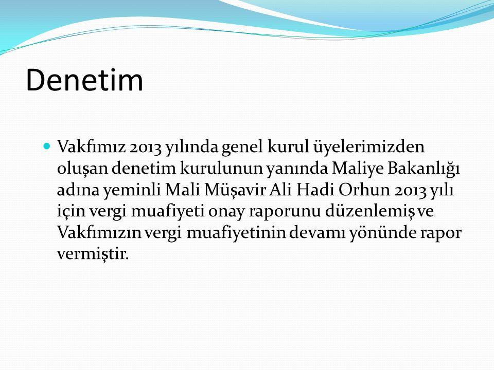 Denetim Vakfımız 2013 yılında genel kurul üyelerimizden oluşan denetim kurulunun yanında Maliye Bakanlığı adına yeminli Mali Müşavir Ali Hadi Orhun 2013 yılı için vergi muafiyeti onay raporunu düzenlemiş ve Vakfımızın vergi muafiyetinin devamı yönünde rapor vermiştir.