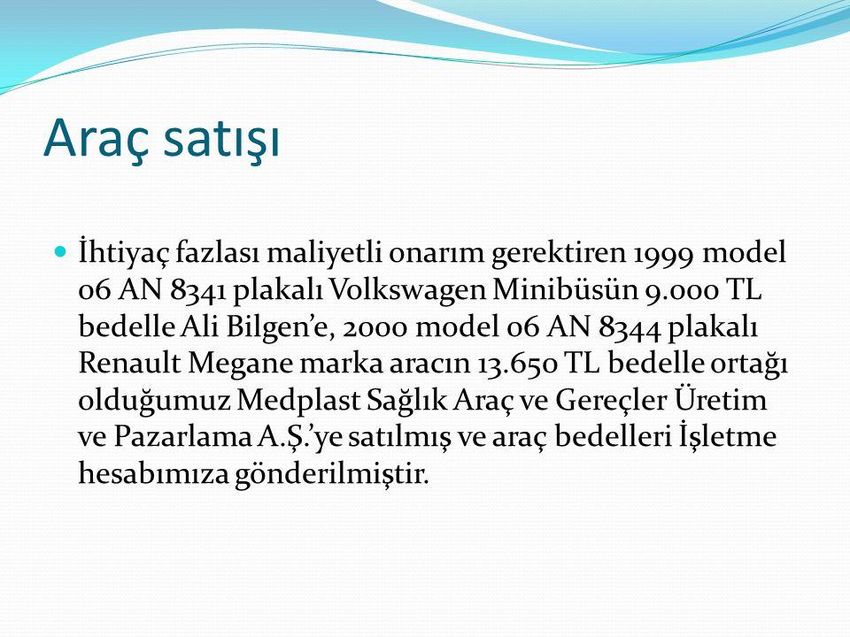 Araç satışı İhtiyaç fazlası maliyetli onarım gerektiren 1999 model 06 AN 8341 plakalı Volkswagen Minibüsün 9.000 TL bedelle Ali Bilgen'e, 2000 model 06 AN 8344 plakalı Renault Megane marka aracın 13.650 TL bedelle ortağı olduğumuz Medplast Sağlık Araç ve Gereçler Üretim ve Pazarlama A.Ş.'ye satılmış ve araç bedelleri İşletme hesabımıza gönderilmiştir.