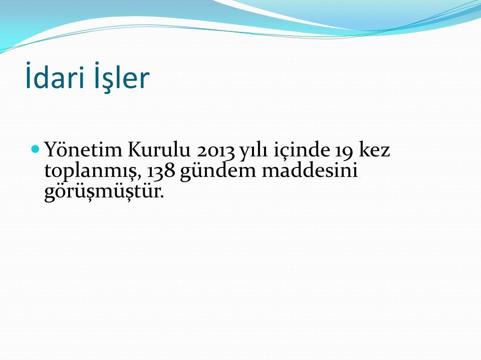 Magnet Projesi Önceki Genel Kurulumuza sunduğumuz proje sonuçlanmış ve ana okulu düzeyindeki öğrencilere olumlu sağlık davranışları kazandırmak amacıyla sloganlar içeren magnetler hazırlanmış ve İstanbul'da iki anaokulunda denenmiş ve buralardaki eğiticilerin görüşleri alınmıştır.