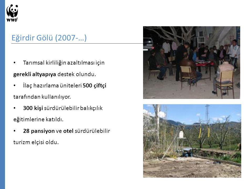 Eğirdir Gölü (2007-…) Tarımsal kirliliğin azaltılması için gerekli altyapıya destek olundu. İlaç hazırlama üniteleri 500 çiftçi tarafından kullanılıyo