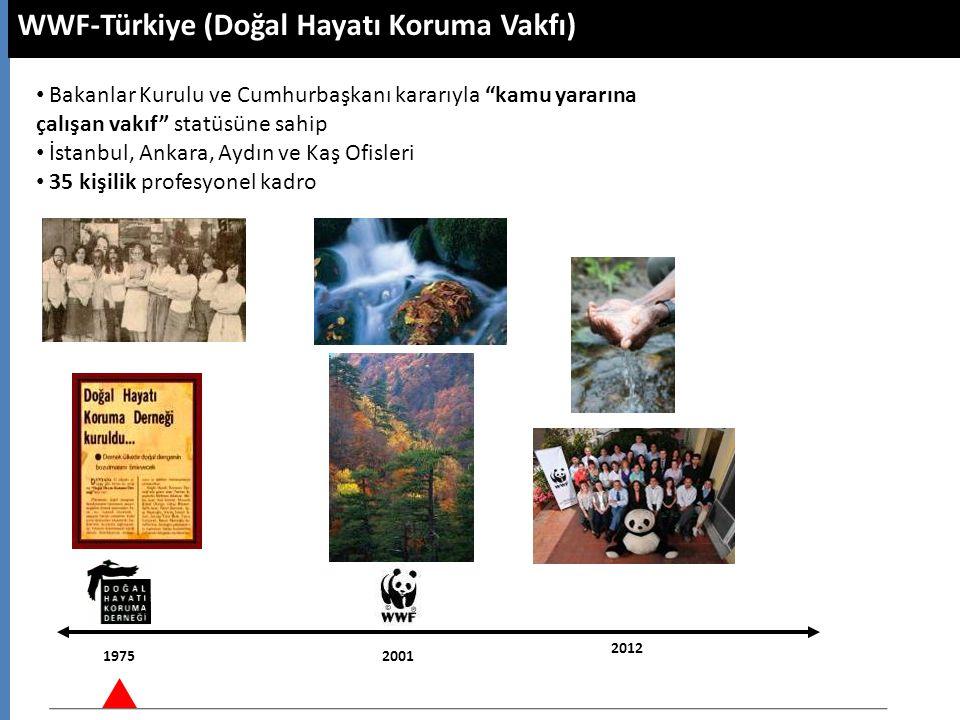 1975 2012 2001 WWF-Türkiye (Doğal Hayatı Koruma Vakfı) Bakanlar Kurulu ve Cumhurbaşkanı kararıyla kamu yararına çalışan vakıf statüsüne sahip İstanbul, Ankara, Aydın ve Kaş Ofisleri 35 kişilik profesyonel kadro