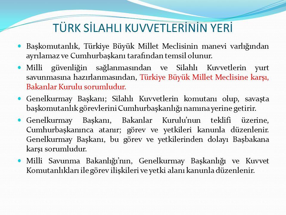 TÜRK SİLAHLI KUVVETLERİNİN YERİ Başkomutanlık, Türkiye Büyük Millet Meclisinin manevi varlığından ayrılamaz ve Cumhurbaşkanı tarafından temsil olunur.