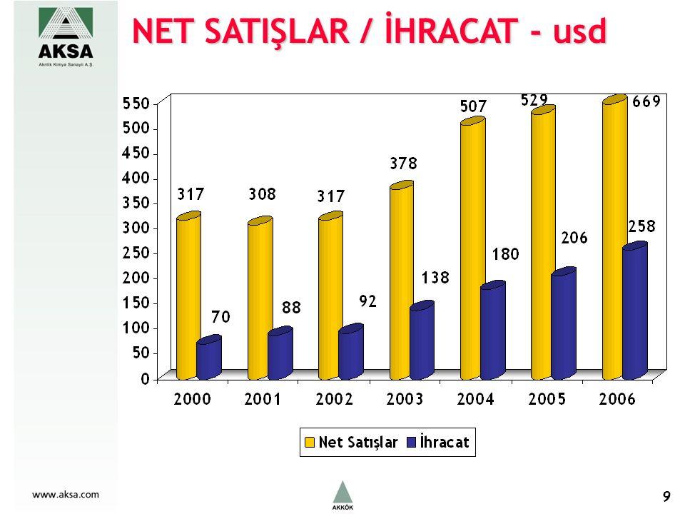 NET SATIŞLAR / İHRACAT - usd 9