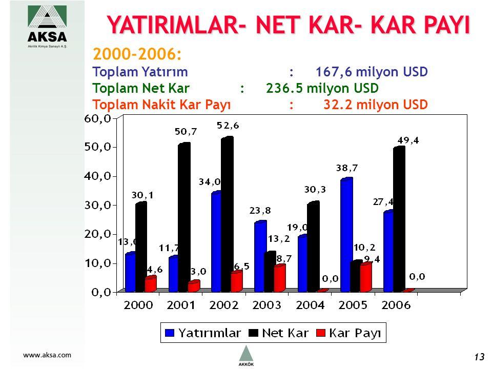 13 2000-2006: Toplam Yatırım : 167,6 milyon USD Toplam Net Kar : 236.5 milyon USD Toplam Nakit Kar Payı : 32.2 milyon USD YATIRIMLAR- NET KAR- KAR PAYI
