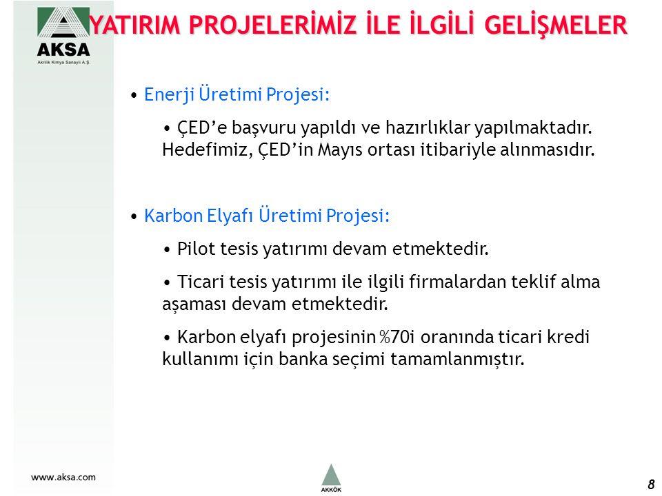 8 YATIRIM PROJELERİMİZ İLE İLGİLİ GELİŞMELER Enerji Üretimi Projesi: ÇED'e başvuru yapıldı ve hazırlıklar yapılmaktadır.