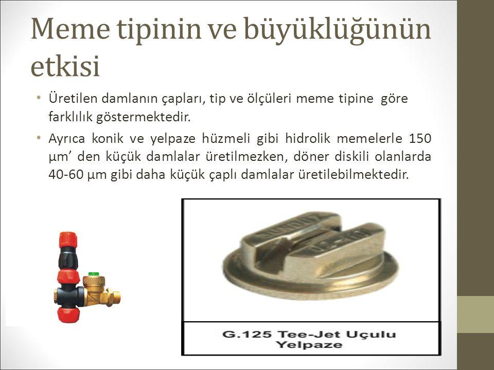 Meme tipinin ve büyüklüğünün etkisi Üretilen damlanın çapları, tip ve ölçüleri meme tipine göre farklılık göstermektedir.