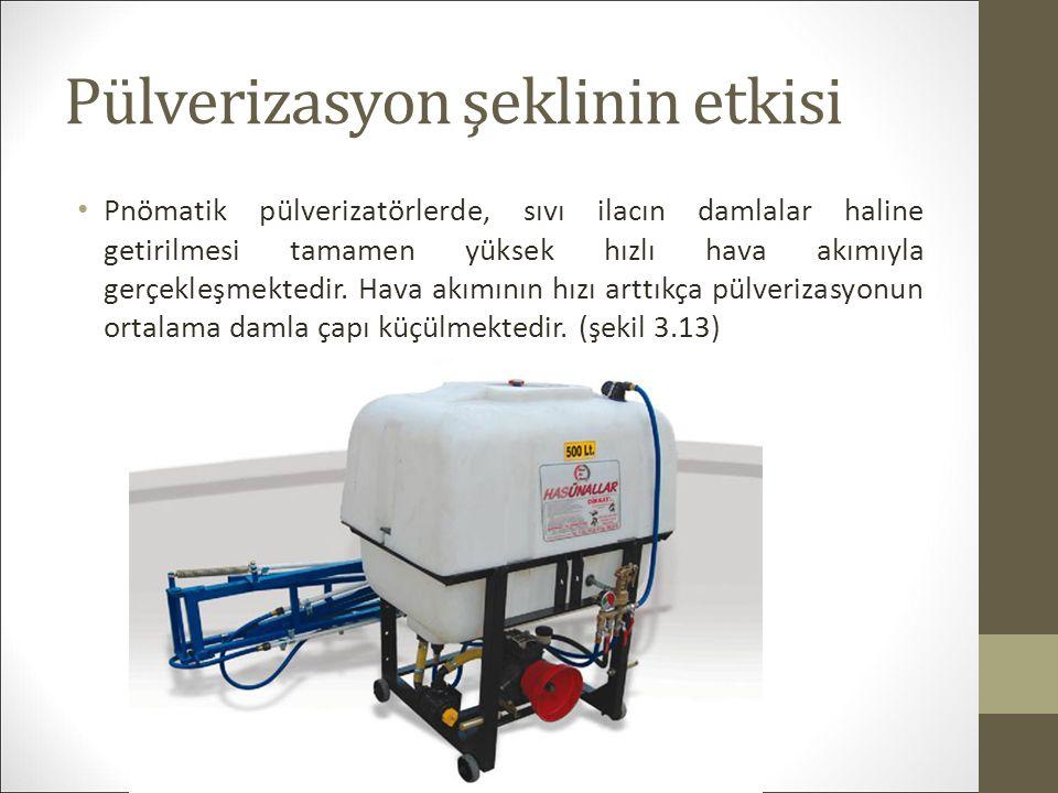 Pülverizasyon şeklinin etkisi Pnömatik pülverizatörlerde, sıvı ilacın damlalar haline getirilmesi tamamen yüksek hızlı hava akımıyla gerçekleşmektedir.