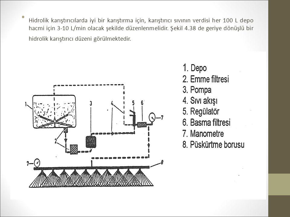 Hidrolik karıştırıcılarda iyi bir karıştırma için, karıştırıcı sıvının verdisi her 100 L depo hacmi için 3-10 L/min olacak şekilde düzenlenmelidir.