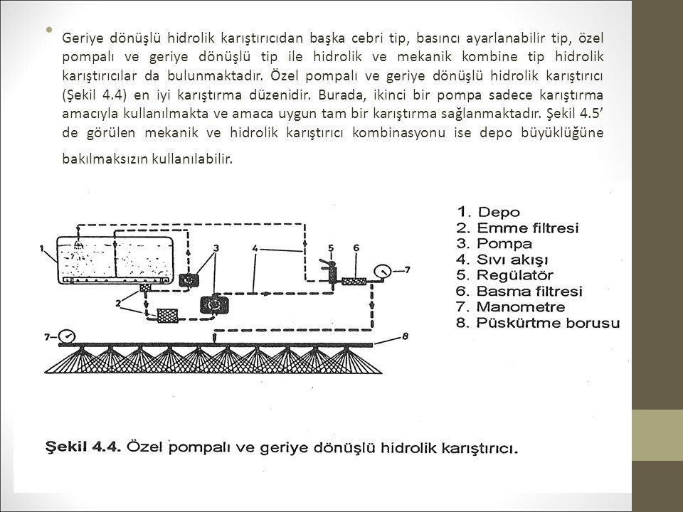 Geriye dönüşlü hidrolik karıştırıcıdan başka cebri tip, basıncı ayarlanabilir tip, özel pompalı ve geriye dönüşlü tip ile hidrolik ve mekanik kombine tip hidrolik karıştırıcılar da bulunmaktadır.