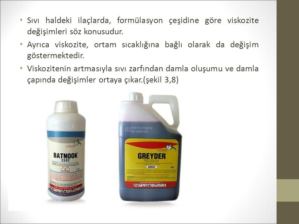 Sıvı haldeki ilaçlarda, formülasyon çeşidine göre viskozite değişimleri söz konusudur.