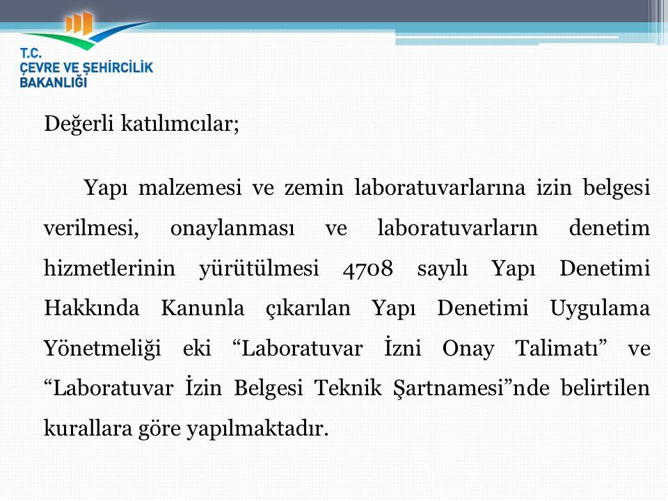 - Madde 12.1 Uyarma: MYDK/İYDK, tespit ettiği aykırılıkların giderilmesi için laboratuvara uyarı bildiriminde bulunur.