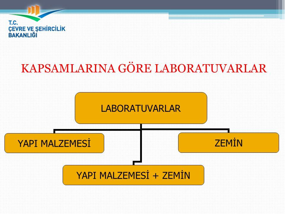 Kısmi denetim incelemesi : MYDK tarafından daha önce izin belgesi verilmiş laboratuvarlarda meydana gelen herhangi bir değişikliğin, laboratuvarın deney yapma kabiliyetini nasıl etkilediğini belirlemek üzere yapılan incelemedir.
