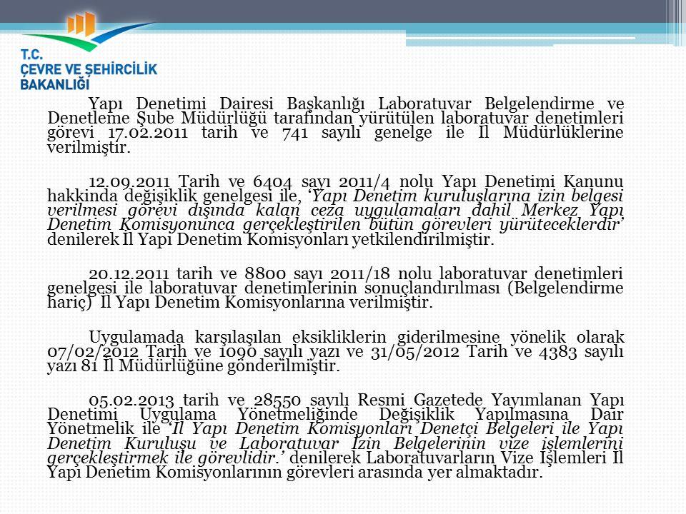 Yapı Denetimi Dairesi Başkanlığı Laboratuvar Belgelendirme ve Denetleme Şube Müdürlüğü tarafından yürütülen laboratuvar denetimleri görevi 17.02.2011