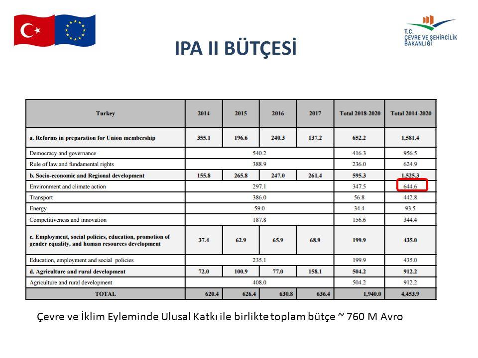 16 th SMC 04.06.2015 IPA II BÜTÇESİ Çevre ve İklim Eyleminde Ulusal Katkı ile birlikte toplam bütçe ~ 760 M Avro