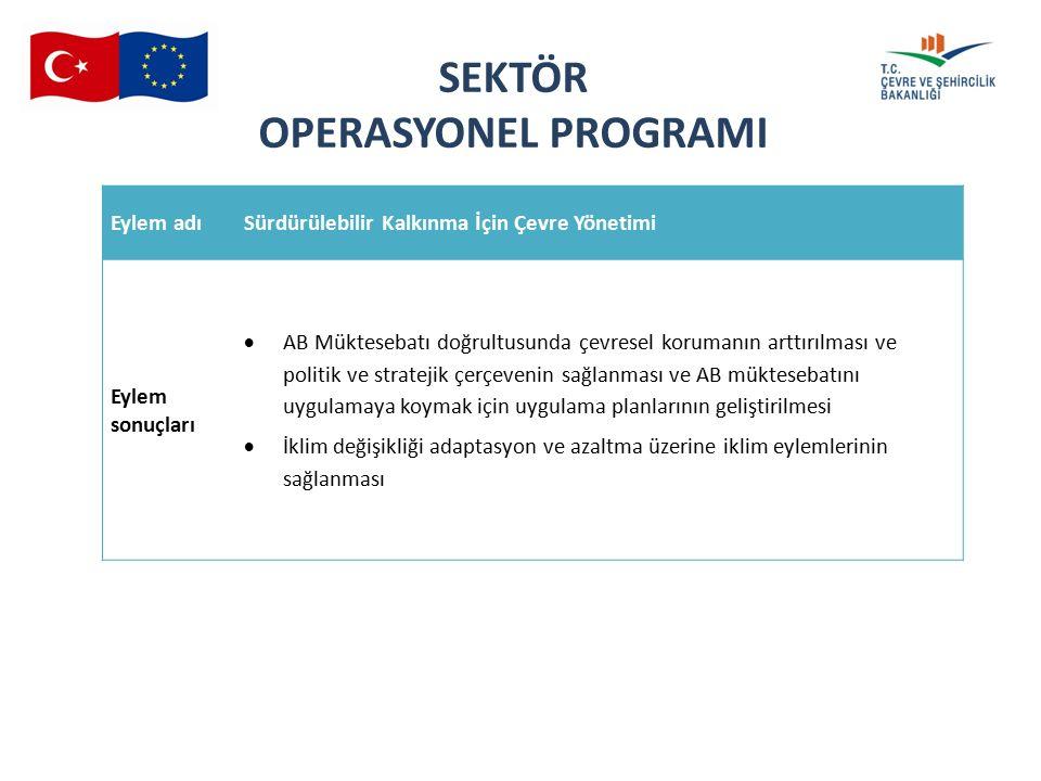 16 th SMC 04.06.2015 Eylem adıSürdürülebilir Kalkınma İçin Çevre Yönetimi Eylem sonuçları  AB Müktesebatı doğrultusunda çevresel korumanın arttırılması ve politik ve stratejik çerçevenin sağlanması ve AB müktesebatını uygulamaya koymak için uygulama planlarının geliştirilmesi  İklim değişikliği adaptasyon ve azaltma üzerine iklim eylemlerinin sağlanması SEKTÖR OPERASYONEL PROGRAMI
