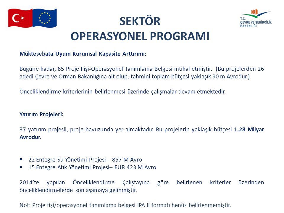 16 th SMC 04.06.2015 Müktesebata Uyum Kurumsal Kapasite Arttırımı: Bugüne kadar, 85 Proje Fişi-Operasyonel Tanımlama Belgesi intikal etmiştir.