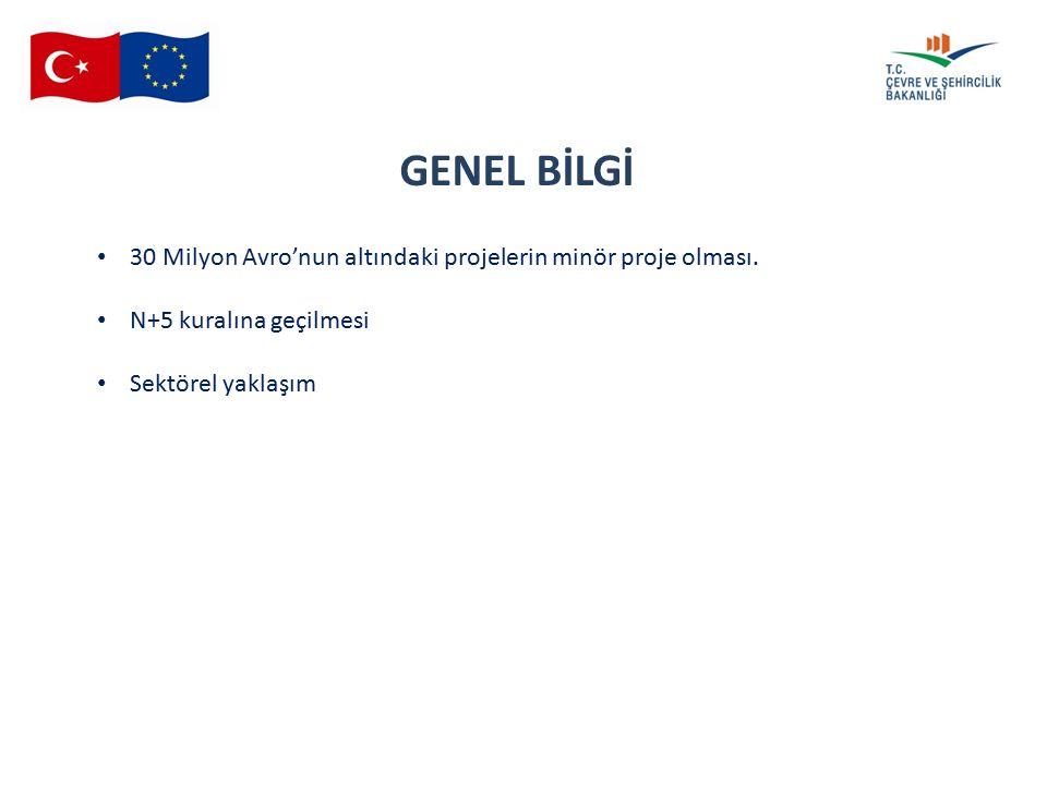 16 th SMC 04.06.2015 GENEL BİLGİ 30 Milyon Avro'nun altındaki projelerin minör proje olması.